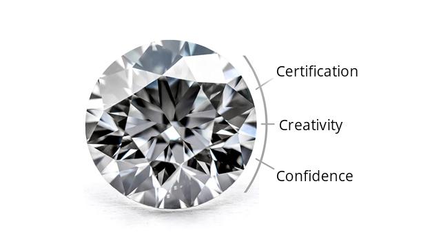 The three more C's of the USDIA Diamonds